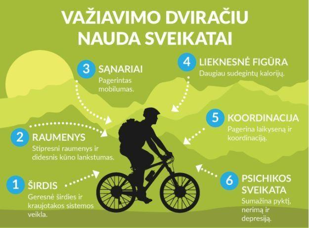 dviratis širdies sveikatai