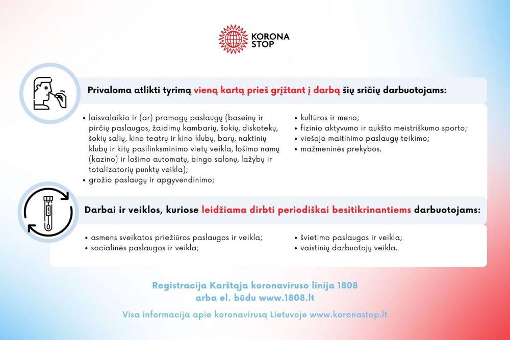 NUO ŠIOL PROFILAKTINIAI TYRIMAI DĖL COVID-19 LIGOS ATSKIROMS GRUPĖMS BUS PRIVALOMI